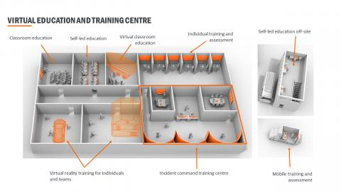 A training centre equipped for XVR exercises