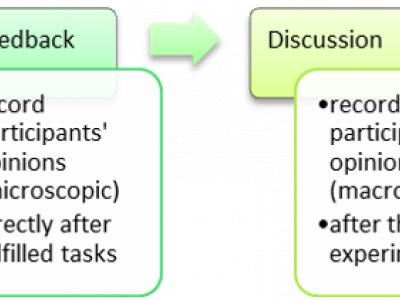 Evaluation methodologies used in the Proof of Concept
