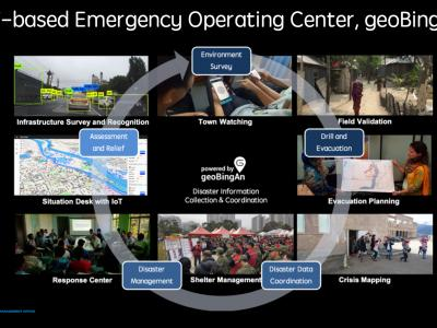 The humanitarian ICT, geoBingAn, is an integrated service that works for pre-/in-/post-disaster response