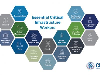 Essential critical infrastructure workers and sectors (from https://www.cisa.gov/identifying-critical-infrastructure-during-covid-19)